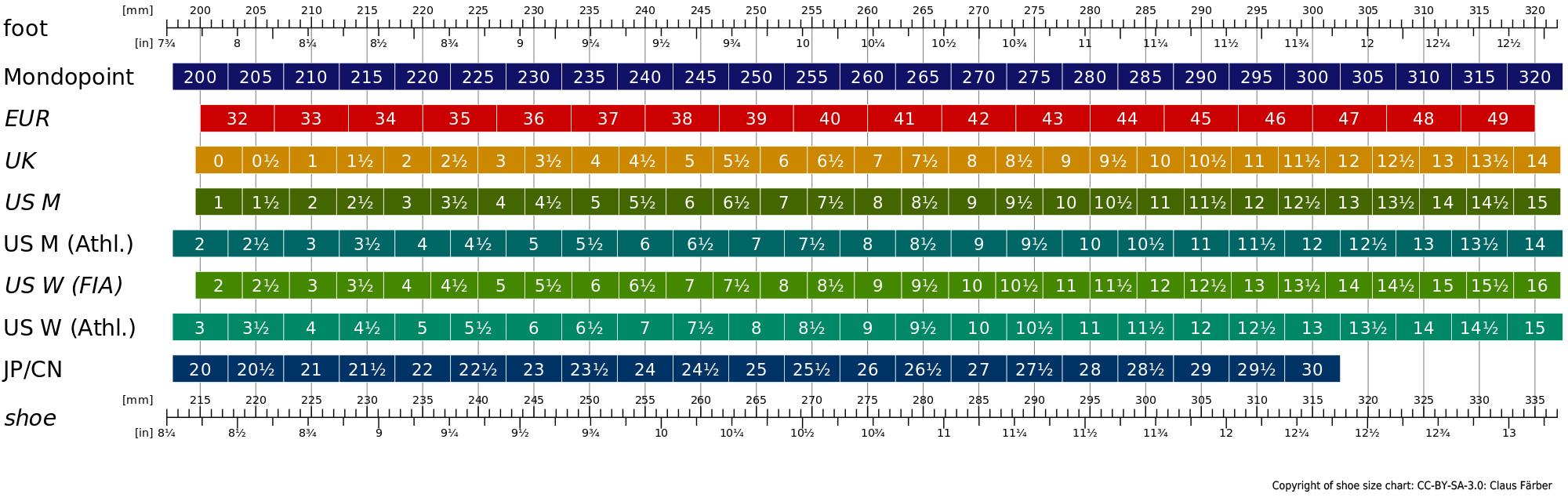 Shoesize Chart